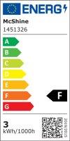 Einbaustrahler Linus / LED Leuchtmittel 230V / 3Watt / 250Lumen / Aluminium / Schwarz